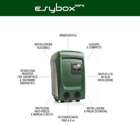 E.SY BOX MINI DAB